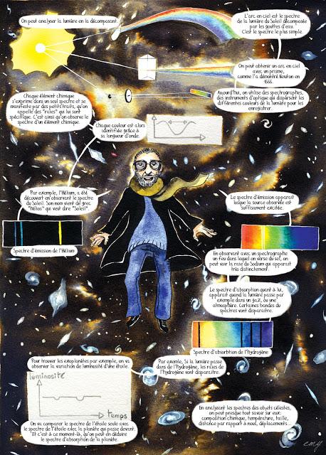 L'Observatoire: Spectroscopie oh oui !